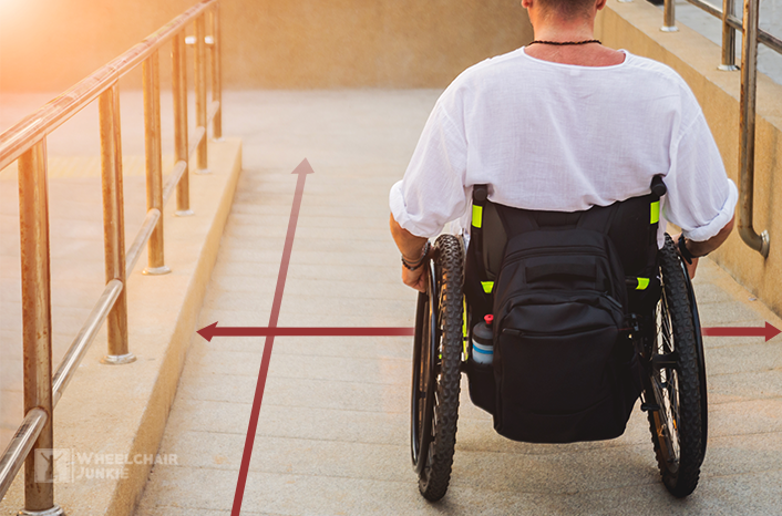 How to Measure for a Wheelchair Ramp